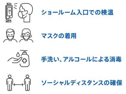 ショールーム入口での検温|マスクの着用|手洗い、アルコールによる消毒|ソーシャルディスタンスの確保
