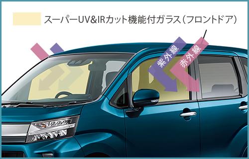 ステラ スーパーUV&IRカット機能付ガラス(フロントドア) イメージ