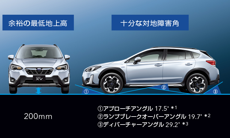 SUBARU XV X-MODEスイッチ